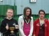 Southern U16 Girls 2013 Winners
